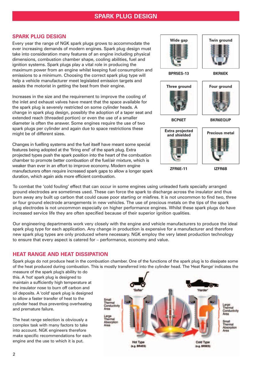 Spark Plugs And Diesel Glow 2015 By Ngk Uk Ford Plug Gap Settings P 1 166