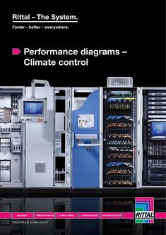 Performance diagrams – Climate control 2015