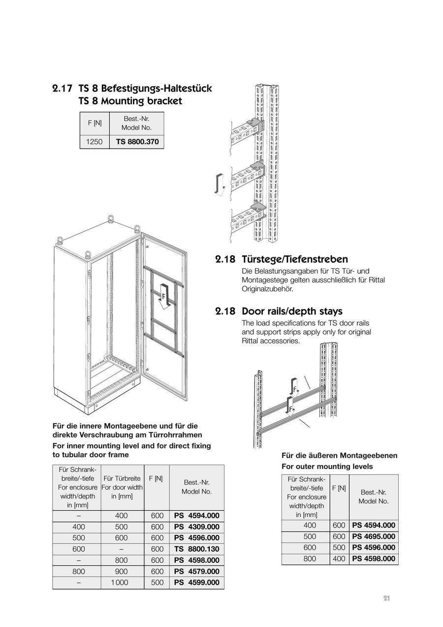 Beste Framing Eine Wand Mit Einer Tür Ideen - Benutzerdefinierte ...