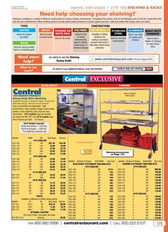 Shelving & Racks 2016