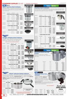 Cookware Supplies 2019