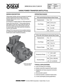 Power Transfer Units 2016