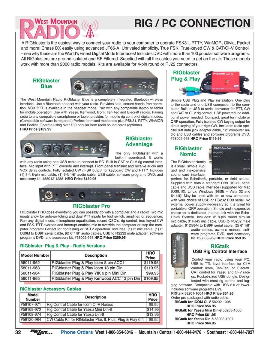 Page 32 of Ham Radio Spring / Summer 2016