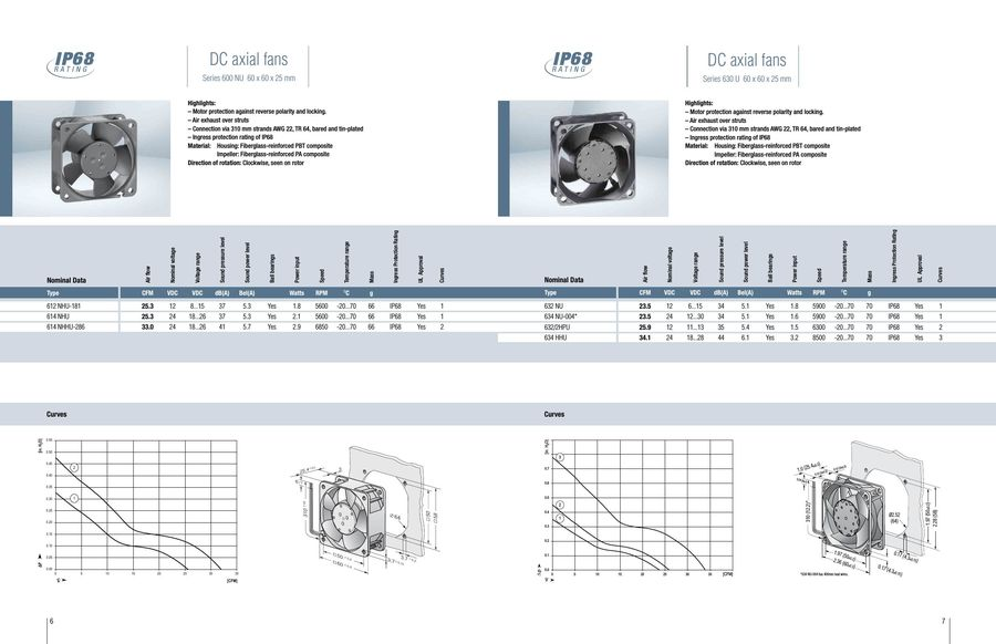 Ebm Papst Fans 4314 Wiring Diagram - Wiring Diagrams on