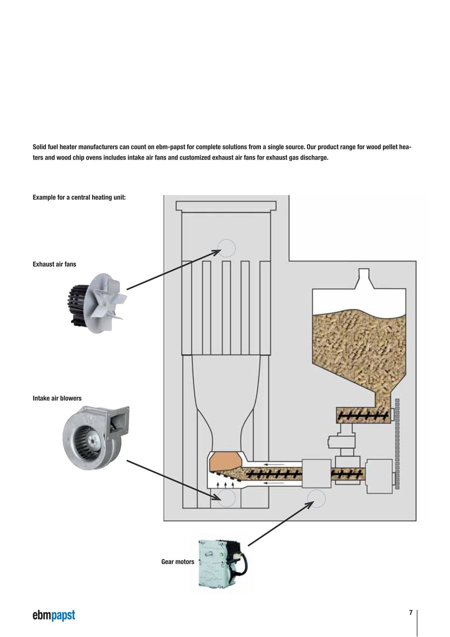 Unusual Complete Central Heating System Images