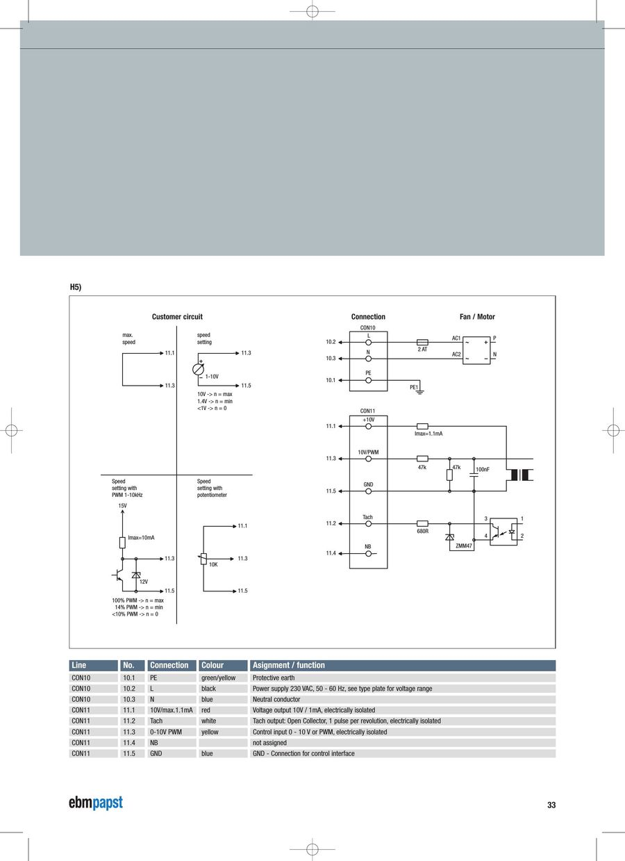 Page 31 of EC/AC centrifugal fans for air-conditioning technology