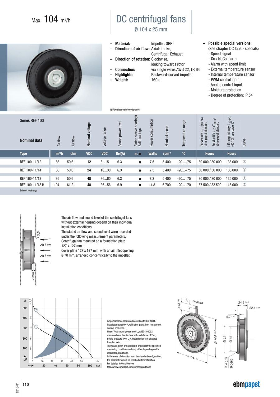 Page 112 Of Compact Fans For Ac And Dc Version 2016 01 Centrifugal Fan Wiring Diagram P 272