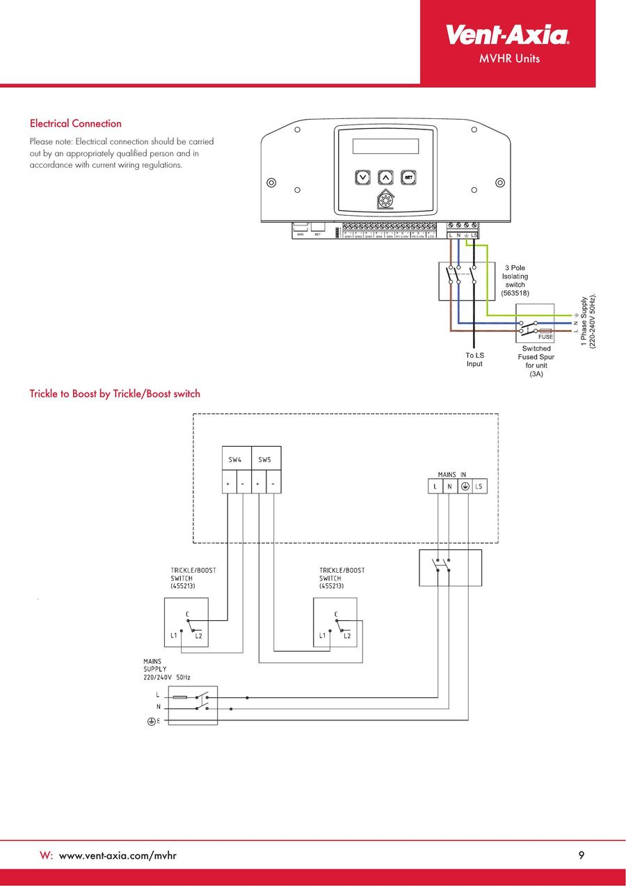 Sentinel 500 Wiring Diagram - Diagram Schematic on