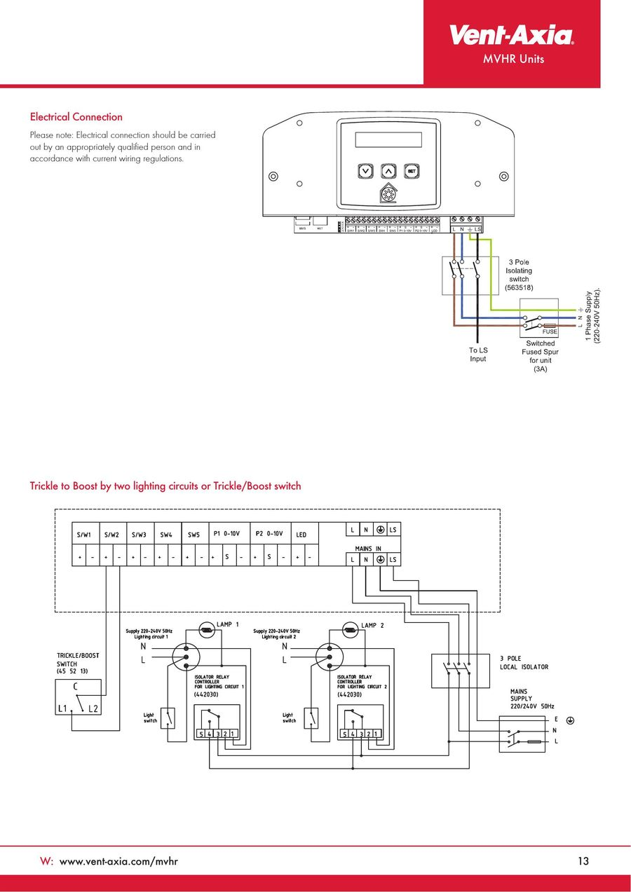 Kinetic Wiring Diagram Experience Of Moped Library Rh 92 Akszer Eu