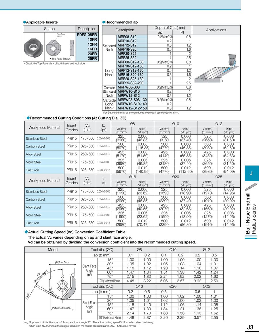 AlTiN 0.0984 Cutting Diameter 0.4000 Cutting Length Carbide KYOCERA 105-0984L400 Series 105 Micro Drill Bit 1-1//2 Length 1//8 Shank Diameter 130/° Cutting Angle 2 Flutes