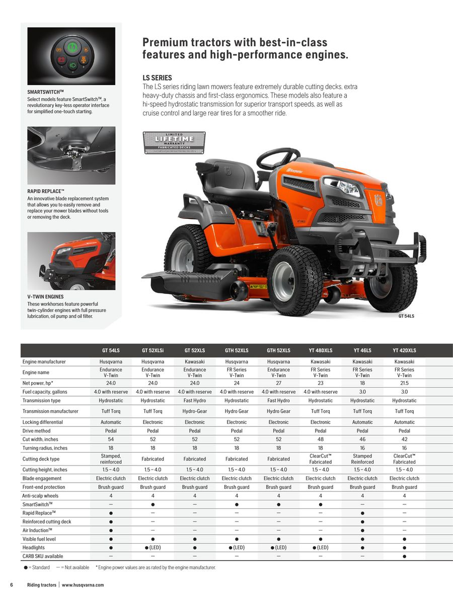 Consumer Products 2017 by Husqvarna USA