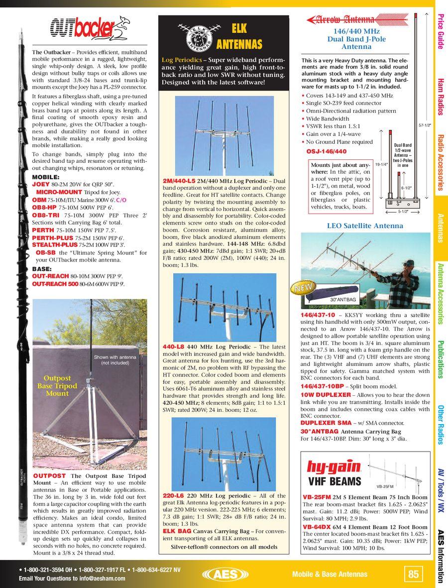 Page 86 of HAM Radio Spring / Summer 2011