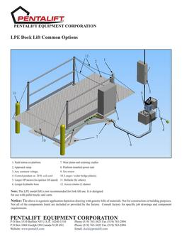 LPE Dock Lift Common Options 2016