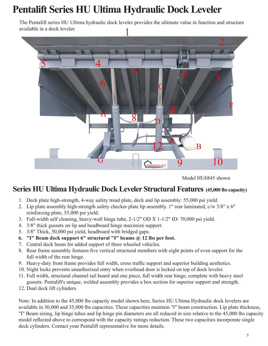 Pentalift Dock Plate Wiring Diagram Will Be A Thing Iphone Connector Page 4 Of Hydraulic Loading Levelers 2016 Rh Who Sells It Com Usb To Rca Hood Ansul System