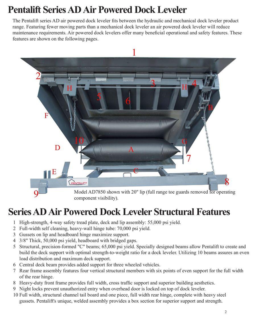 Air Powered Dock Leveler 2016 by Pentalift