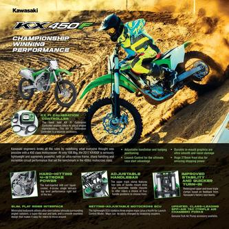 2017 Motocross Motorcycles