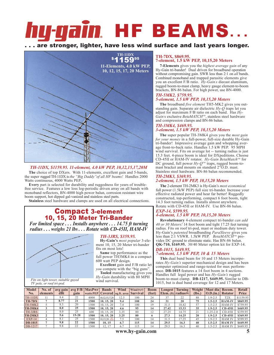 Hy-Gain Hamr Radio Catalog by Hy-Gain