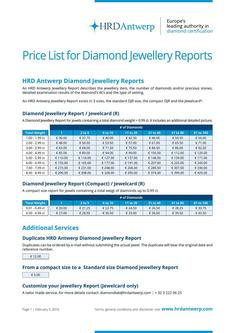 Price-list Jewellery Reports