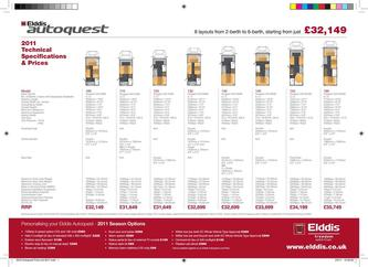 2011 Autoquest Pricelist