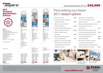 2011 Aspire Pricelist