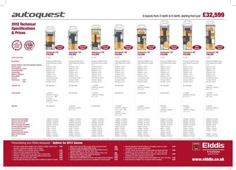 Autoquest- Price list 2011-2012