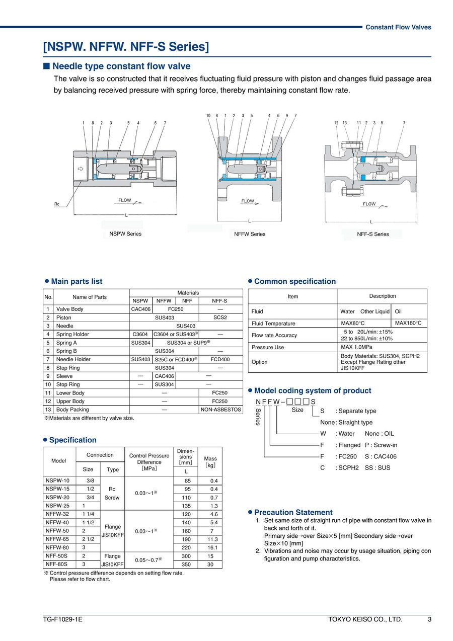 RSP Constant Flow Valve 2017 by Tokyo Keiso