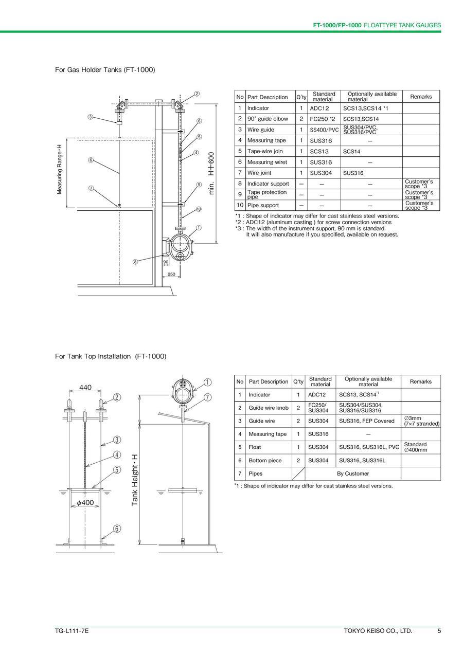 Ft 1000 Float Type Tank Gauge 2017 By Tokyo Keiso 4 Wiring Diagram P 1 12