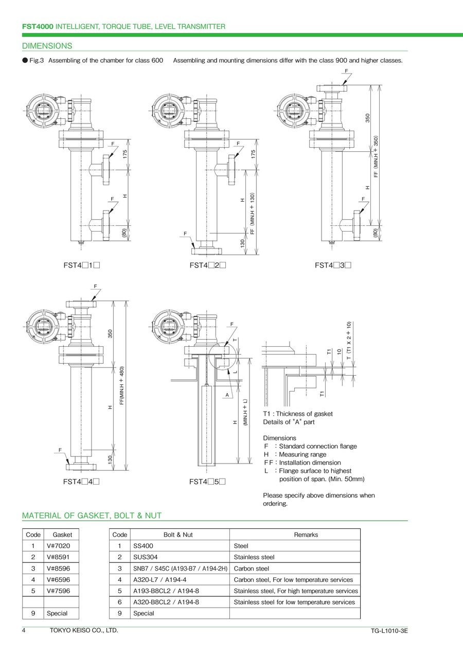 Page 6 of FST4000 Displacer type Level Transmitter 2017