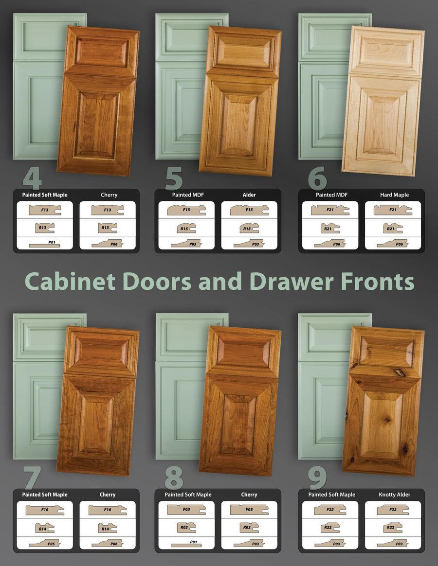 2016 cabinet doors drawer fronts by hardware resources
