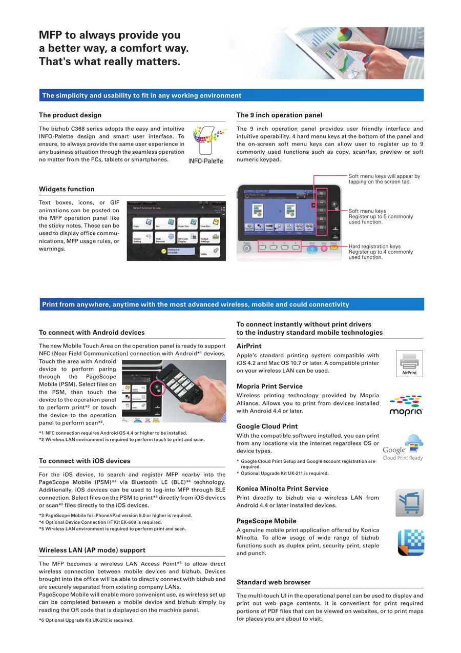 bizhub C368/C308/C258 2015 by Konica Minolta Business Solutions