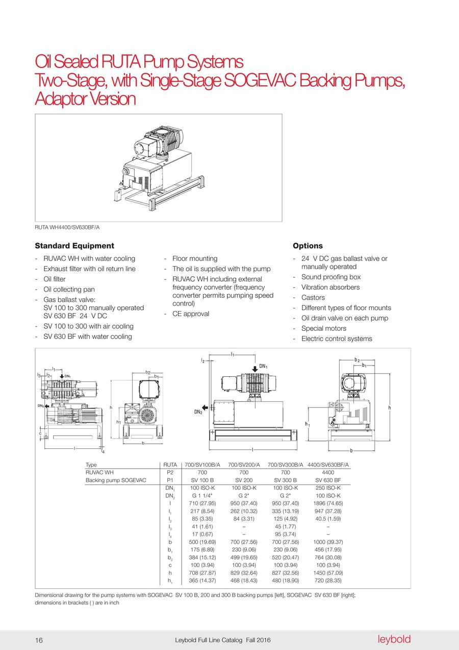 Page 17 Of Vacuum Pump Systems 2016 Diagram Or Only The P 156