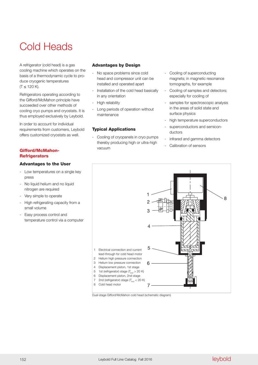 312EB Ke Vacuum Pump Wiring Diagram | Wiring LibraryWiring Library