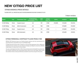 Citigo Pricelist 2017