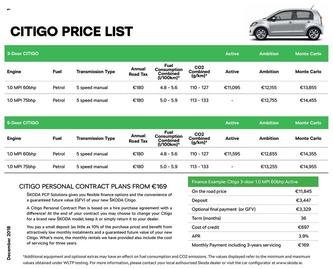 Citigo Pricelist 2019