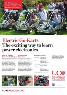 Electric Go Karts 2017