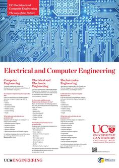 Electrical and Computer Engineering 2017