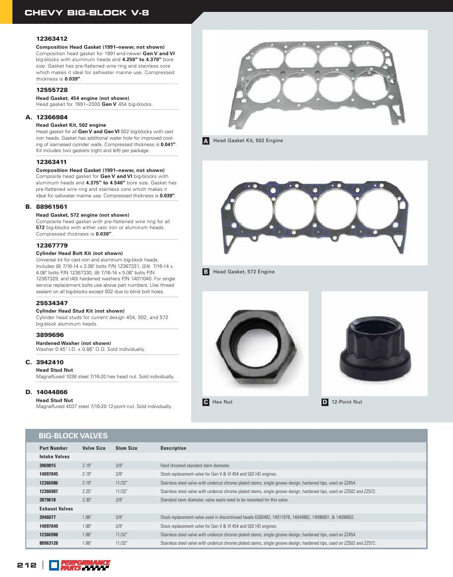 Page 214 of GM Performance Parts 2006 Catalog