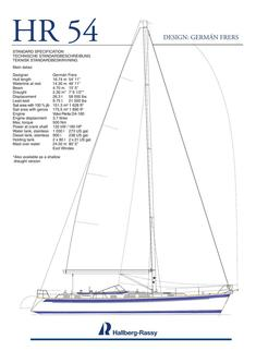 Hallberg-Rassy 54 Standard specification