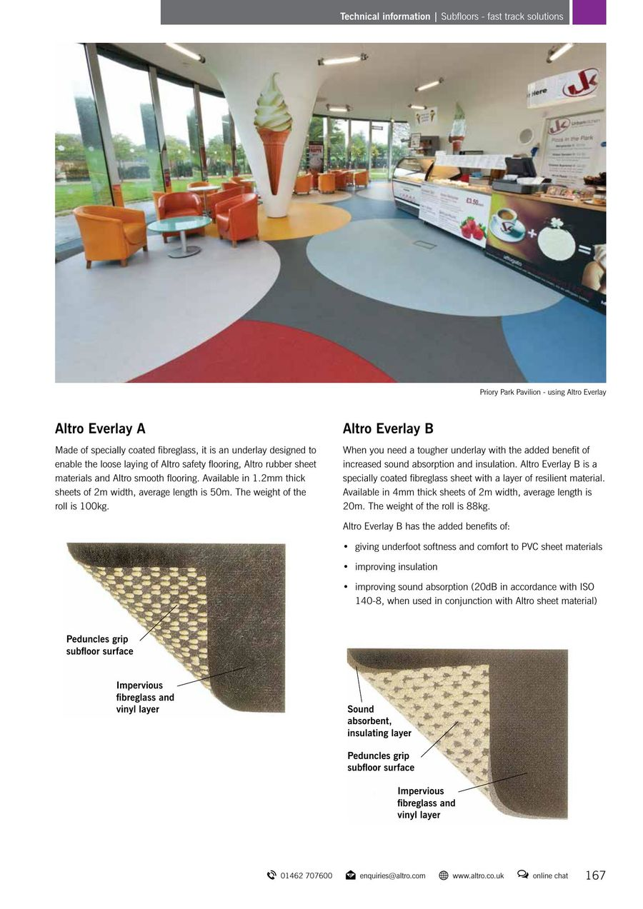 Accessories and technical information 2017 by Altro UK