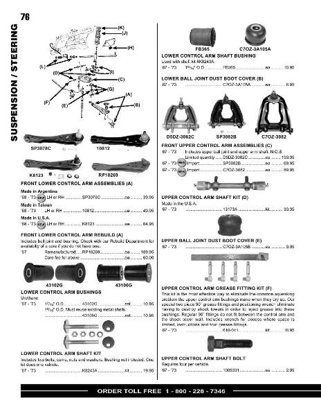 Catalogue: Auto Krafters, Inc. Cougar Parts and Accessories Part 2