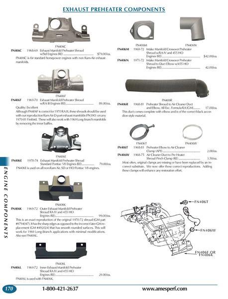 ecklers firebird pontiac firebird parts catalog