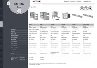 Moedel lightning and LED 2017-2018