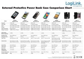Power Bank Cases 2018
