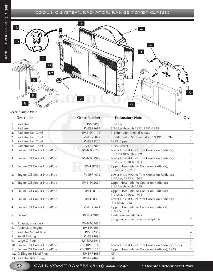 Page 58 Of Land Rover Vehicle Parts And Accessories Vacuum Diagram P 308