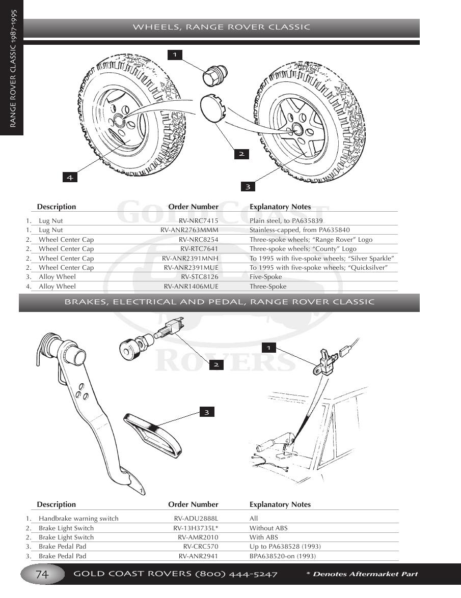Page 79 Of Land Rover Vehicle Parts And Accessories Brakes Diagram P 308