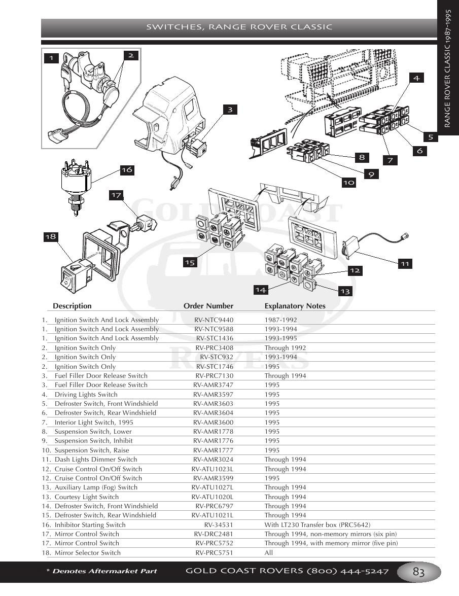 Page 87 Of Land Rover Vehicle Parts And Accessories Cruise Control Diagram P 308