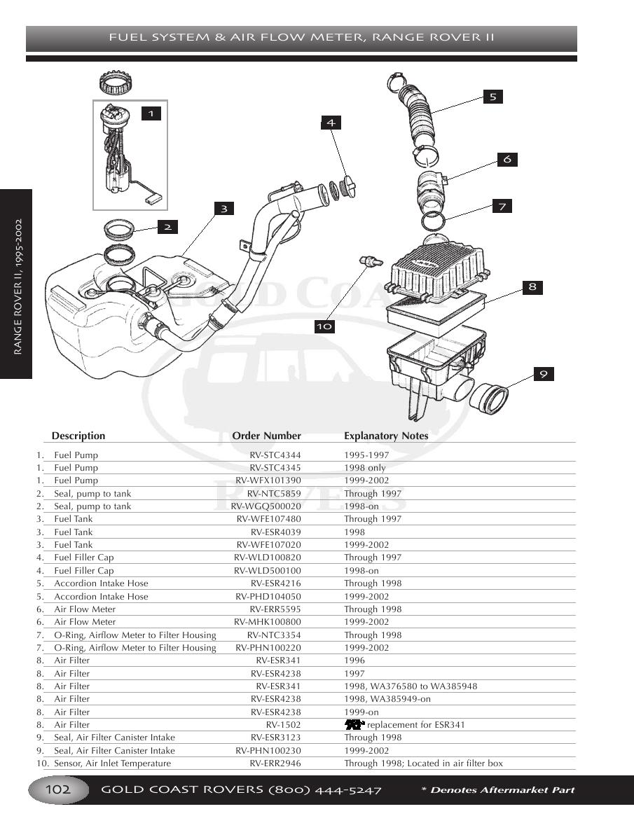 Page 107 Of Land Rover Vehicle Parts And Accessories Fuel Pressure Diagram P 308