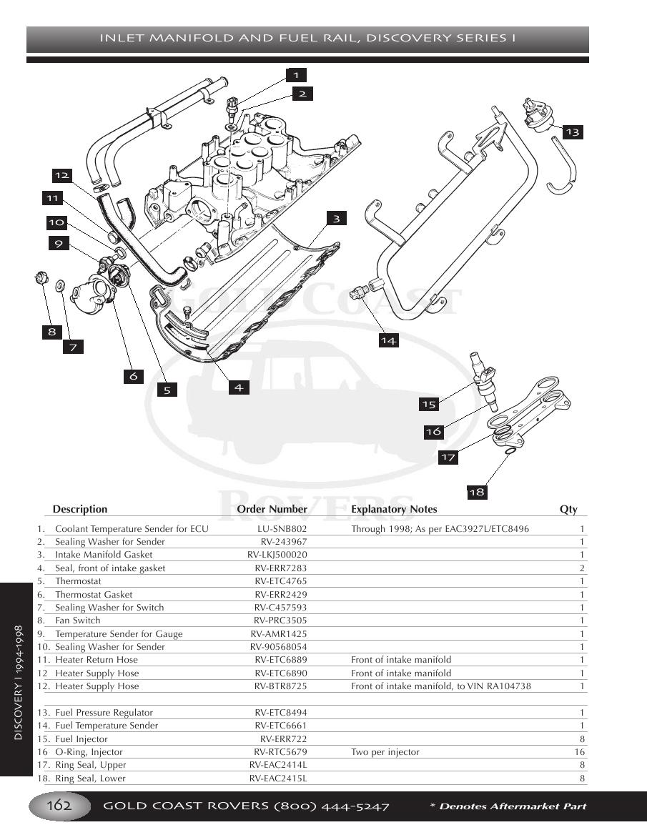 Page 169 Of Land Rover Vehicle Parts And Accessories Fuel Pressure Diagram P 308