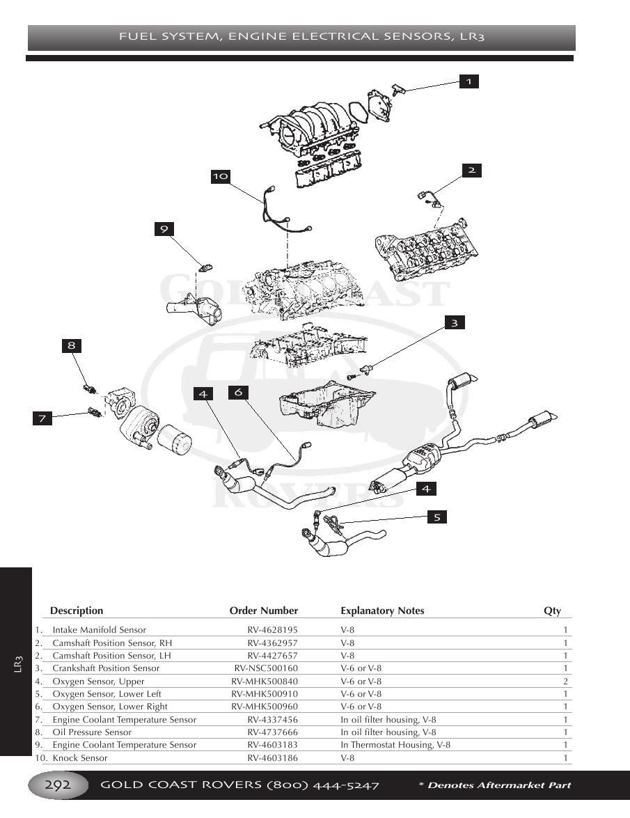 Page 298 Of Land Rover Vehicle Parts And Accessories Fuel Pressure Diagram P 308