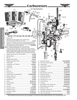 Jaguar Carburetor and Fuel System